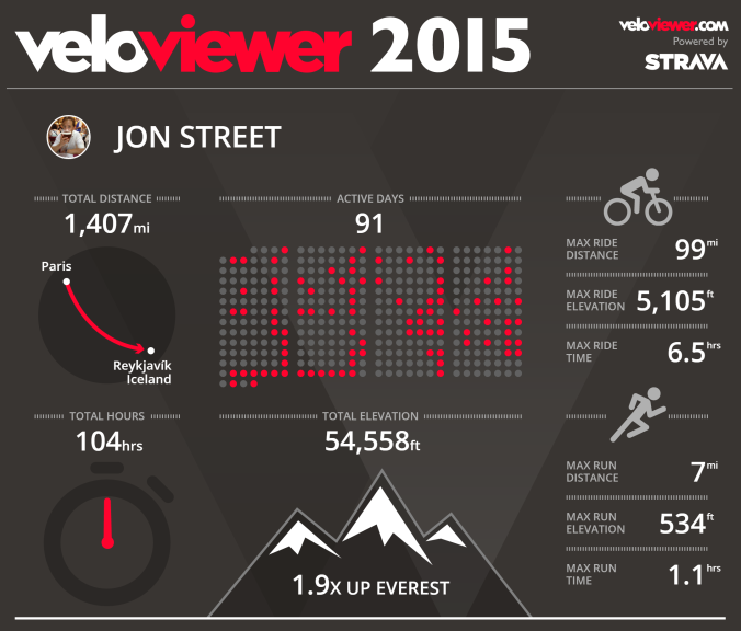 velo2015.png